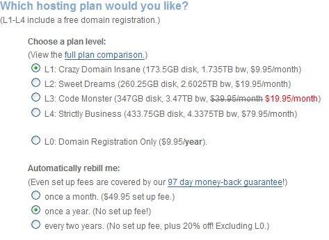 Plan level
